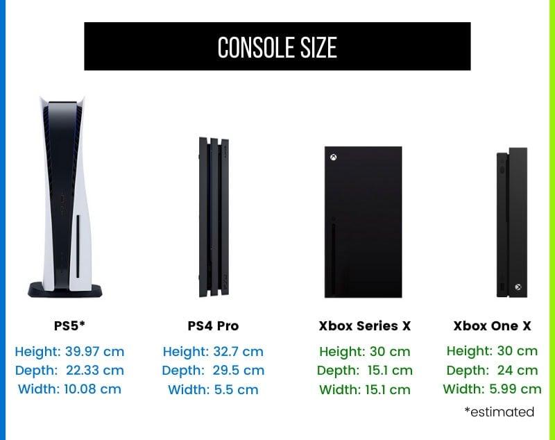 Next-gen console size