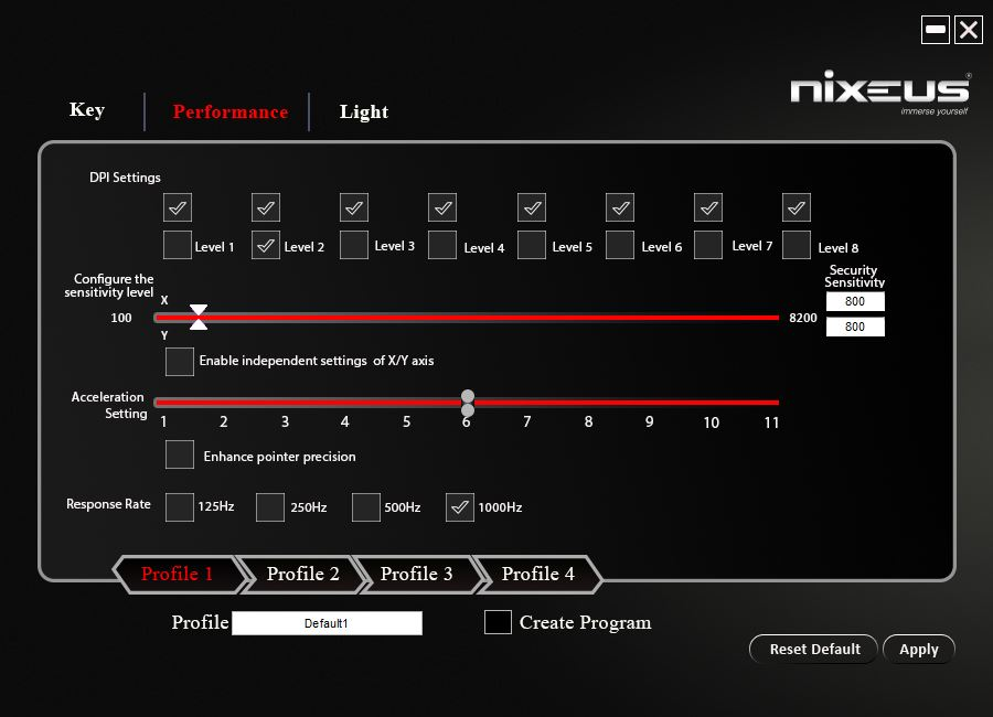 Nixeus Revel Software - Performance